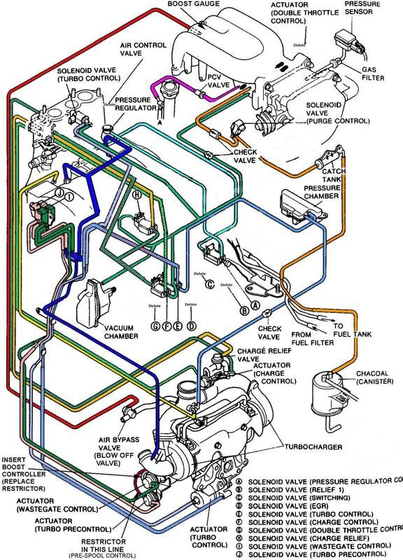 Vacuum Diagrams Stock Simplified Sequential Non Sequential Single Turbo Rx7club Com Rx 8 Sistemas Automotrices Rx 7