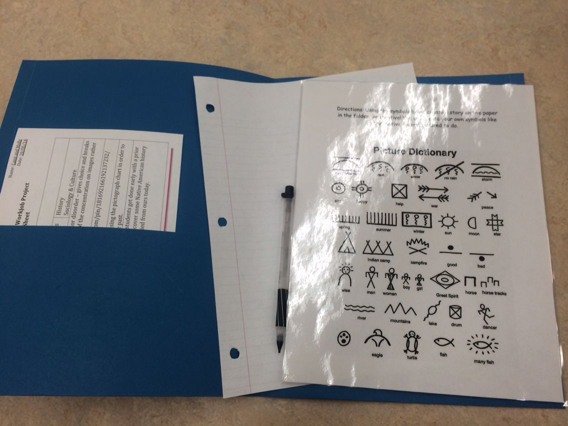 This Activity Is Called Native American Pictograph It