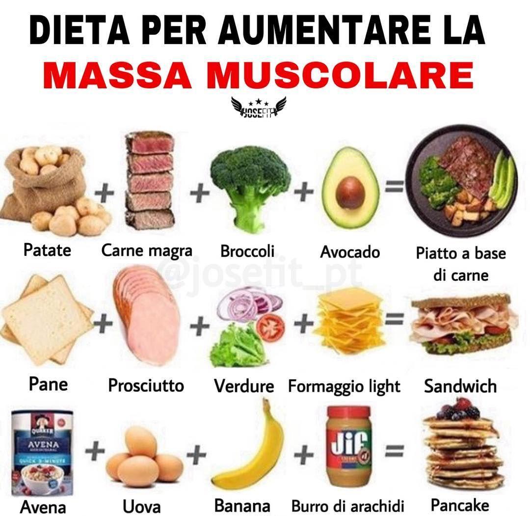 piano di mangiare per perdere grasso e costruire muscolin