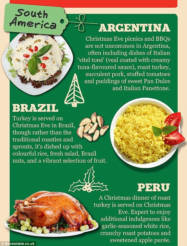 How Christmas Day feasts differ around the world | December Display ...
