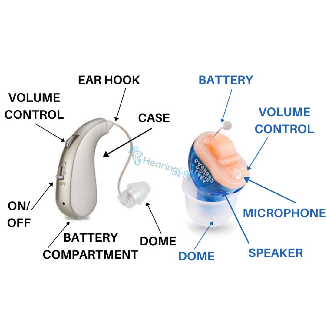 Pin On Hearing Loss Blog