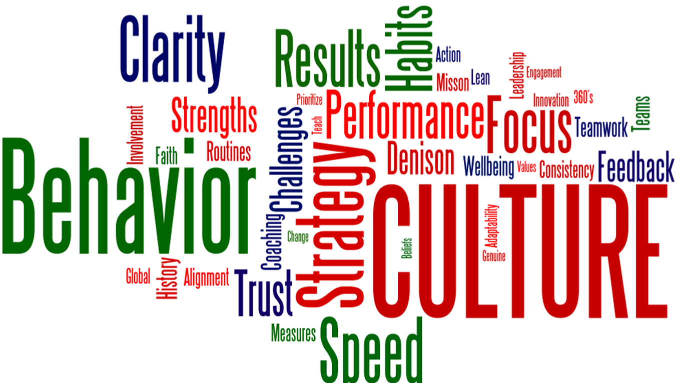 culture and business Workplace culture can be broadly defined as how employees describe their working environment while some cultures will be defined naturally based on a small business owner's leadership style or industry type, a lot of it will also be determined by the employees you hire and the office tone that management sets.