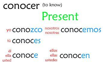 conjugating conocer in present tense | Spanish | Pinterest | Spanish