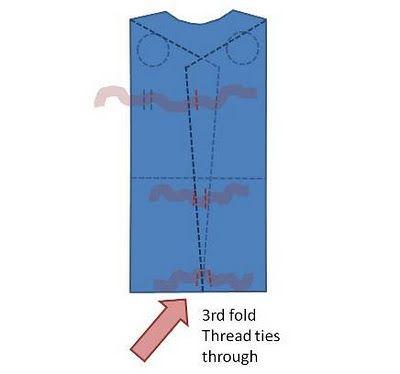 McCarter Musings: No Sew Swaddle