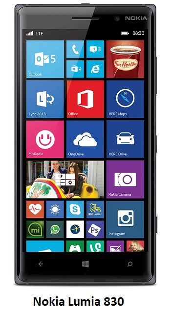 These are the instructions explain How to Restore or Reset Nokia Lumia 830  to factory settings