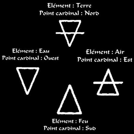 Les 4 l ments tatouage l ments naturels pinterest - Tatouage 4 elements ...