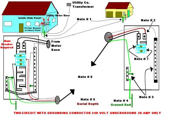 on garage wiring diagram code
