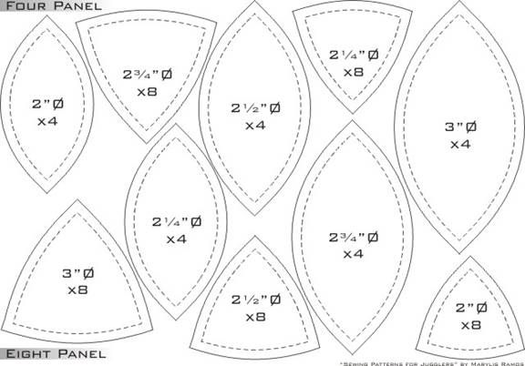Ball Sewing Pattern