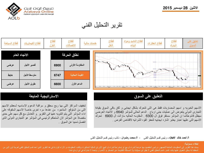 التحليل الفنى البورصة المصرية اليوم الاثنين 28-12-2015 من شركة عربية اون لاين