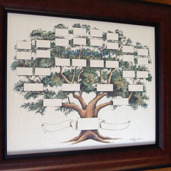 Family Tree Chart shows 5-6 generations on a 14x18 inch print ...