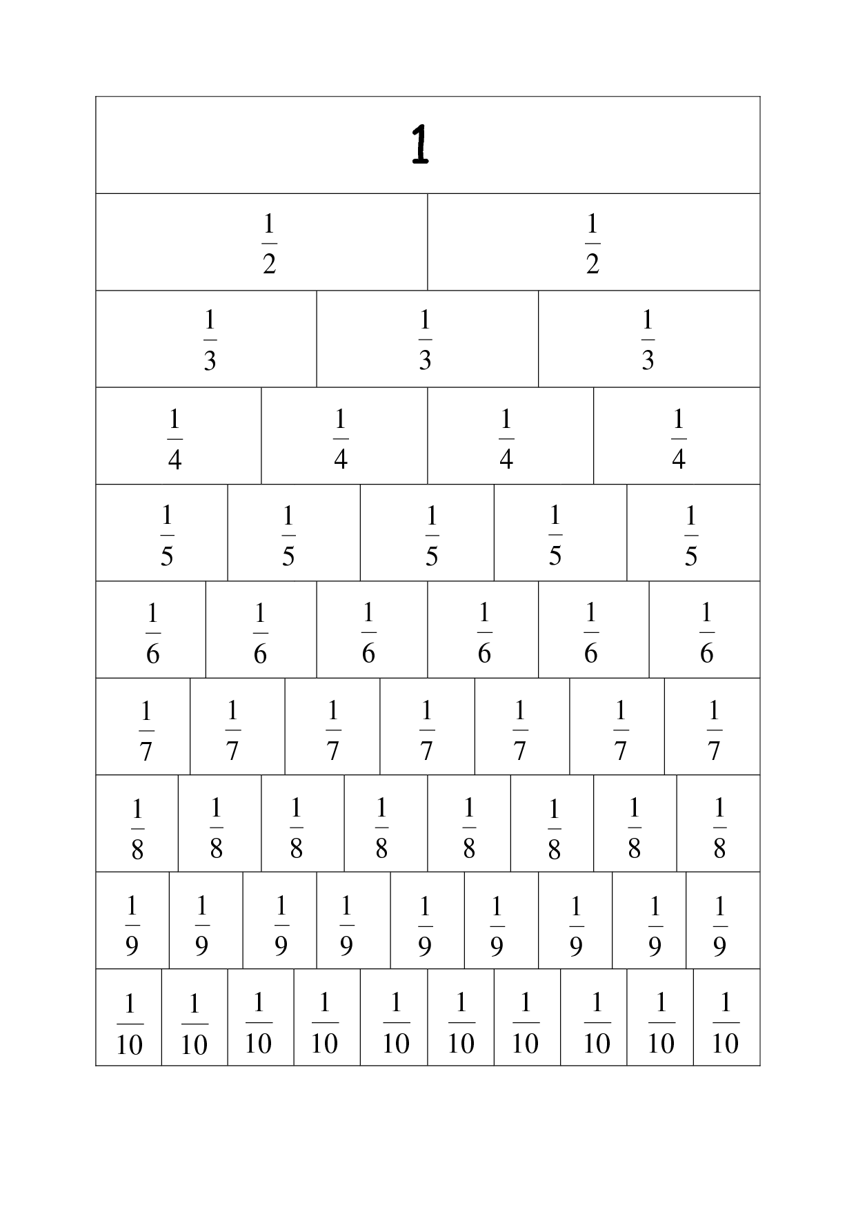 Blank Fraction Wall Printable Fraction Wall Fractions Math Worksheet [ 1753 x 1241 Pixel ]