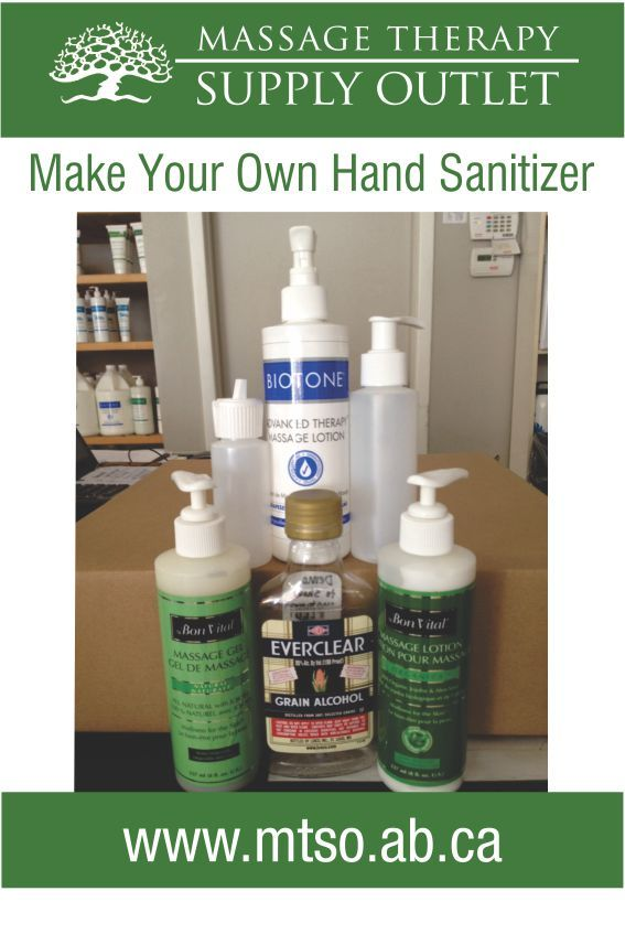 How To Make Your Own Hand Sanitizer Hand Sanitizer Massage