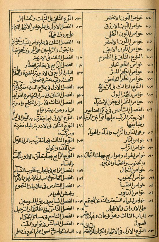 Digital Arabic Manuscript Occult Magic Al Jildaki Free Ebooks Download Books Free Books Download Pdf Books Reading