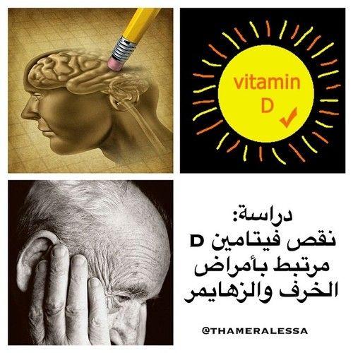 مدونة د ثامر محمد العيسى Vitamins Vitamin D Poster