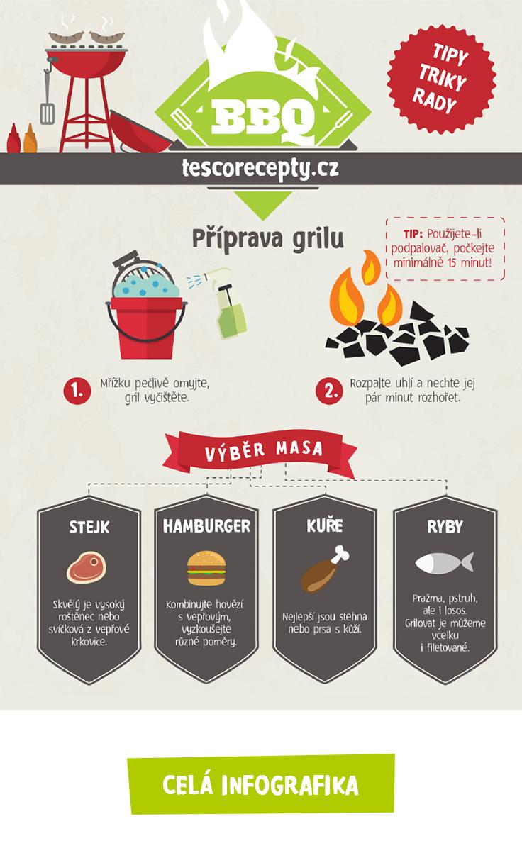 Pomalu a jistě začíná grilovací sezóna! Vyberte tedy správné maso, zažehněte gril a pusťte se do práce! V této infografice naleznete mnoho užitečných rad a tipů.