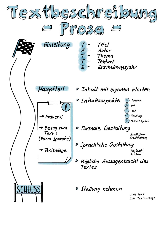 Textbeschreibung Prosa Sw Lernen Tipps Schule Motivation Zum Lernen Deutsch Nachhilfe