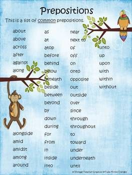 photograph about Printable List of Prepositions known as Well-liked Prepositions 8 areas of speech Prepositions