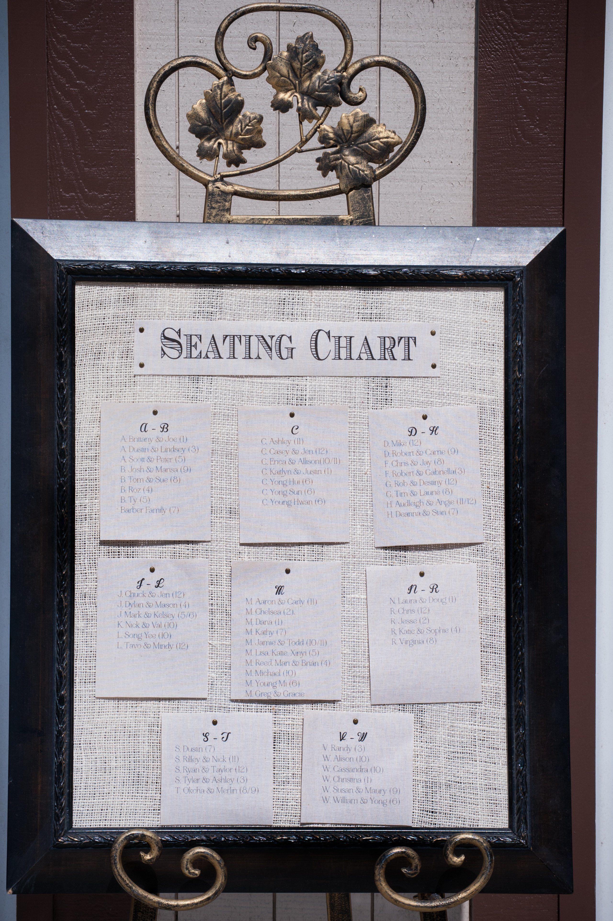 Diy Burlap Seating Chart