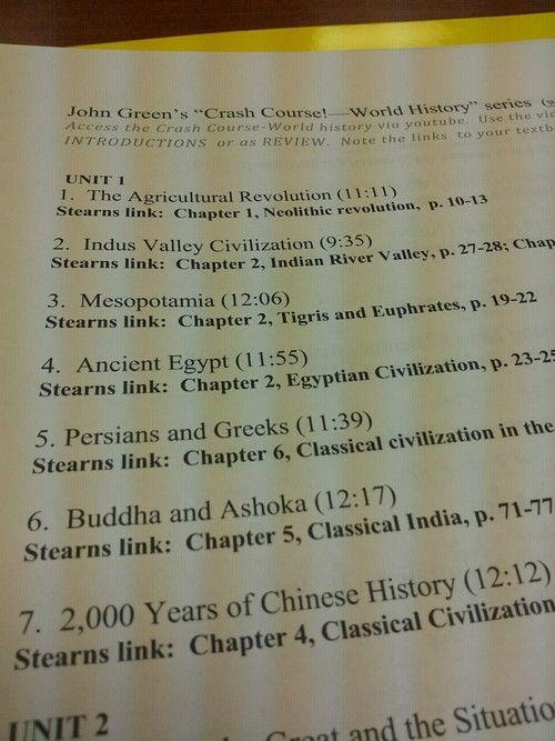 chapter 5 ap world history