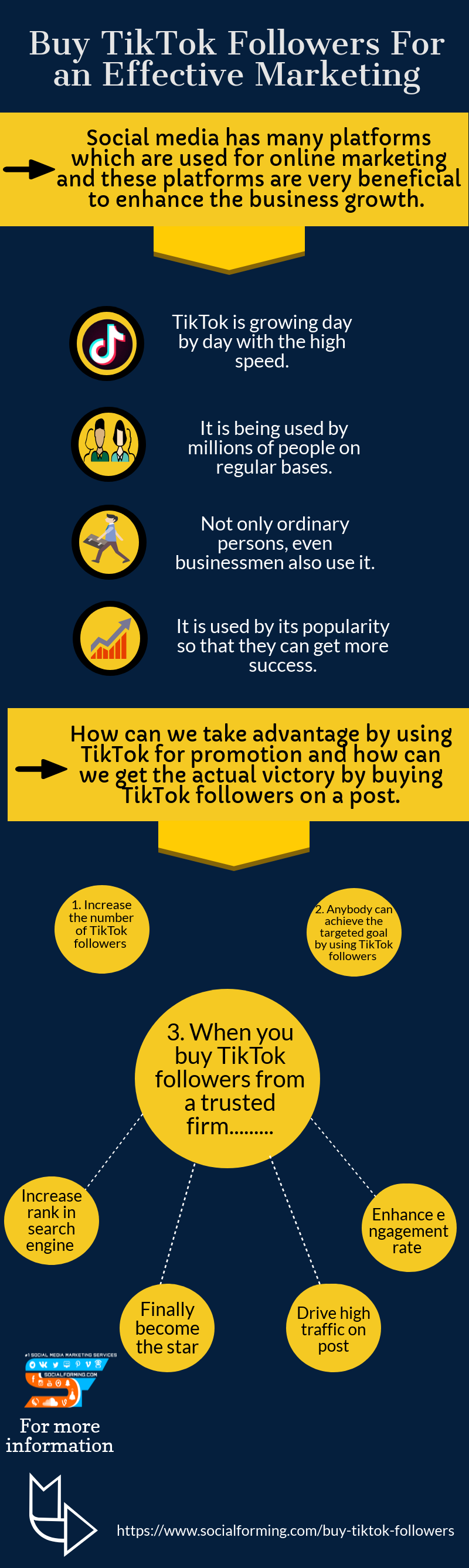 How Do You Get Famous On Tiktok Social Media Marketing Services Instagram Marketing Marketing Services