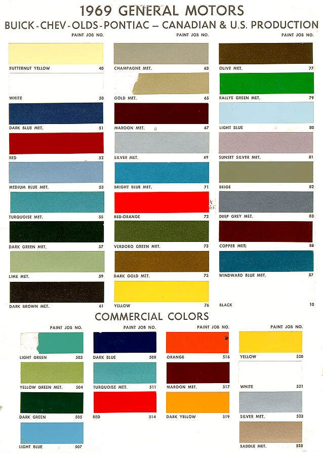 1969 Camaro Paint Charts And Codes Paint Charts Car Paint