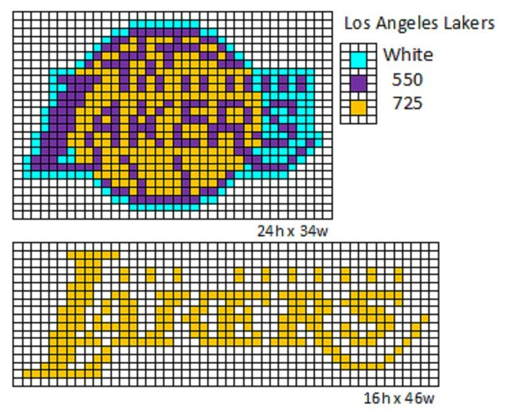 Los Angeles Lakers By Cdbvulpix On Deviantart Los Angeles Lakers Nba Logo Lakers
