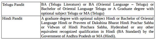 Ap Lpcet 2015 Eligibility Criteria Aplpcet Sabha Graduate Degree Literature