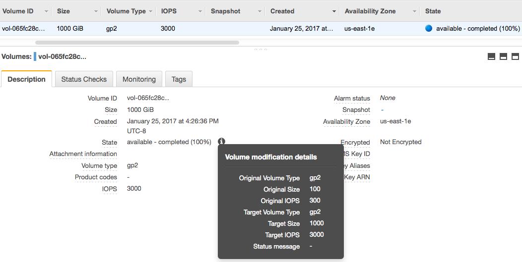 Monitoring The Progress Of Volume Modifications Amazon Elastic