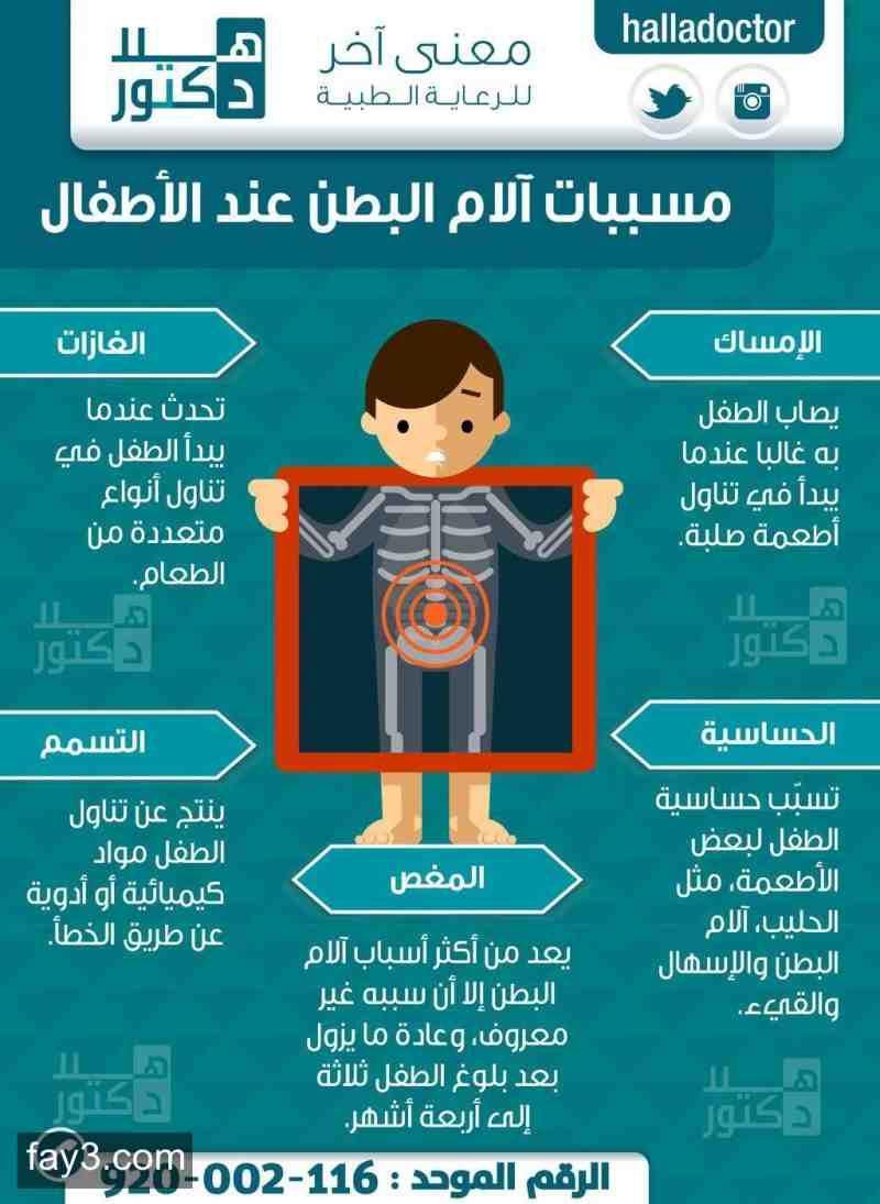مسببات آلام البطن عند الأطفال انفوجرافيك صحة Health Fitness Food Hygiene Activities Emergency Medical