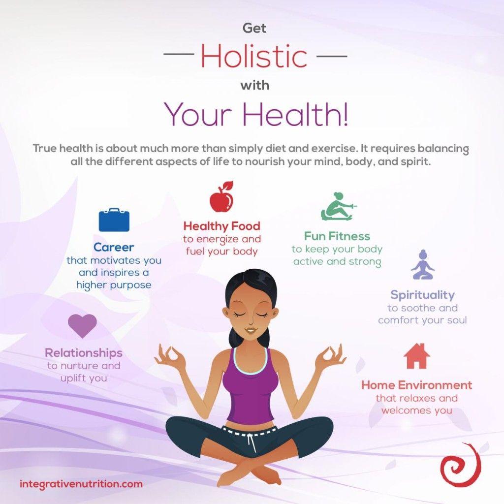 Do you want a free health history consultation? Holistic