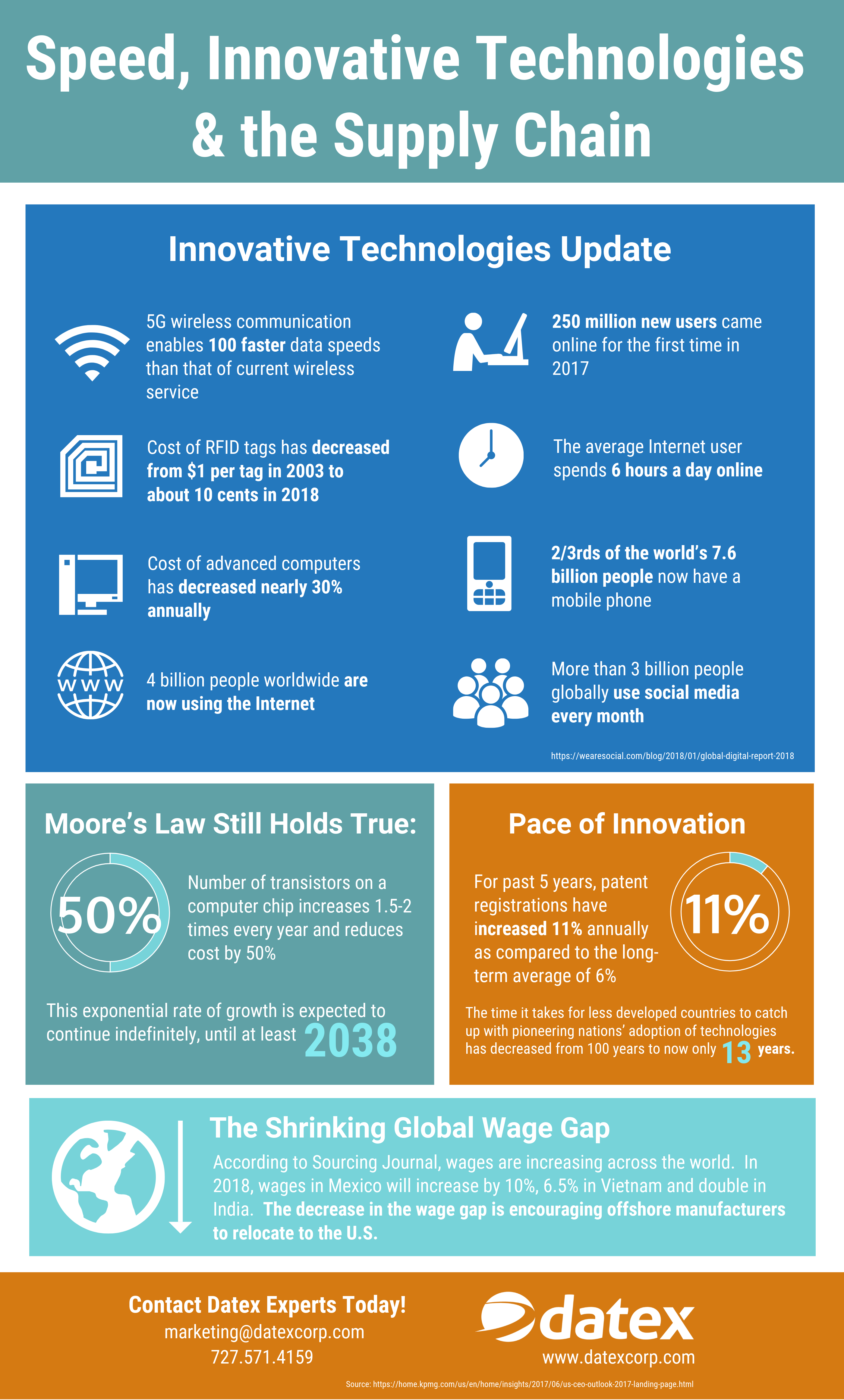 Speed Implications Of Innovation In The Supply Chain Innovation