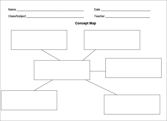 Concept Map Nursing Template Nursing Concept Map Template | Concept map, Concept map template