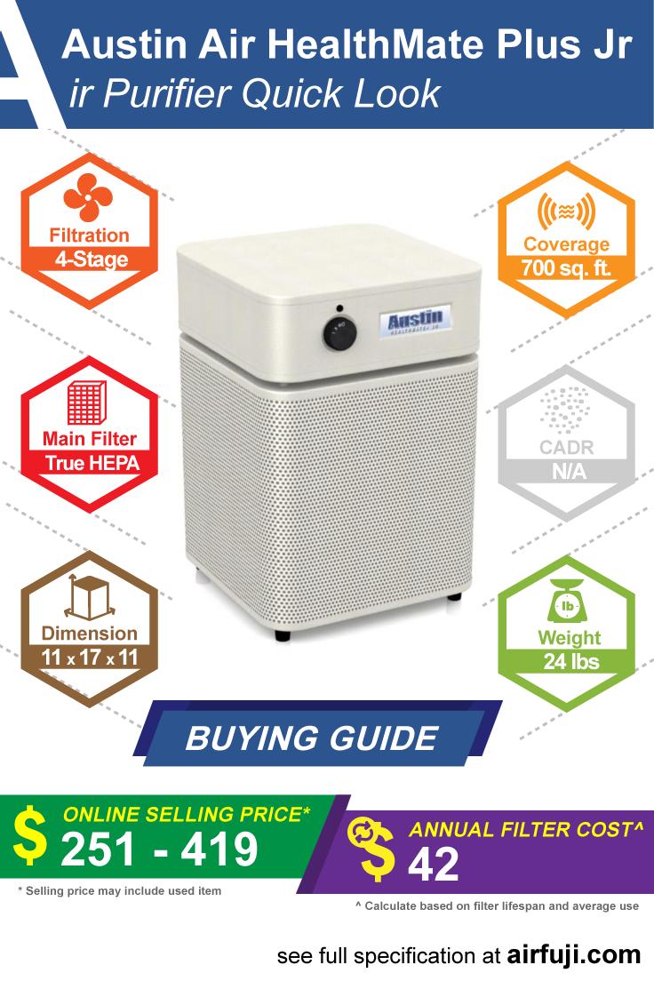 Austin Air HealthMate Plus Jr Review Clean air, Air