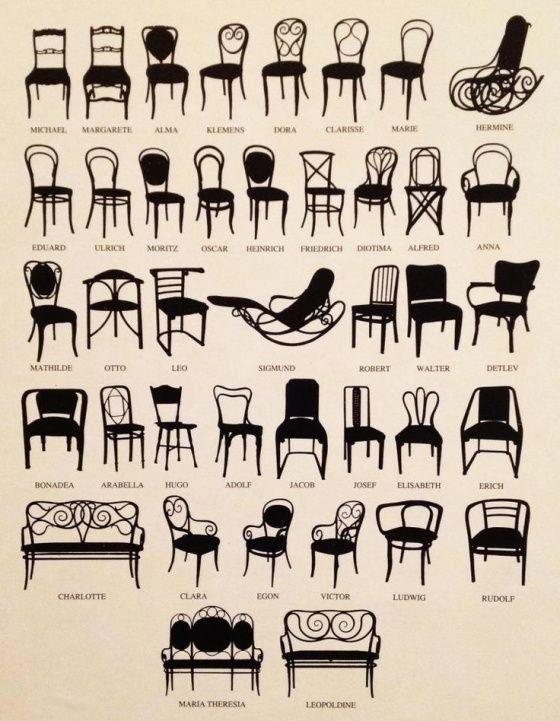 Michael Thonet – Móveis, Cadeiras e Decoração - Michael Thonet – Móveis, Cadeiras E Decoração Stuff From An