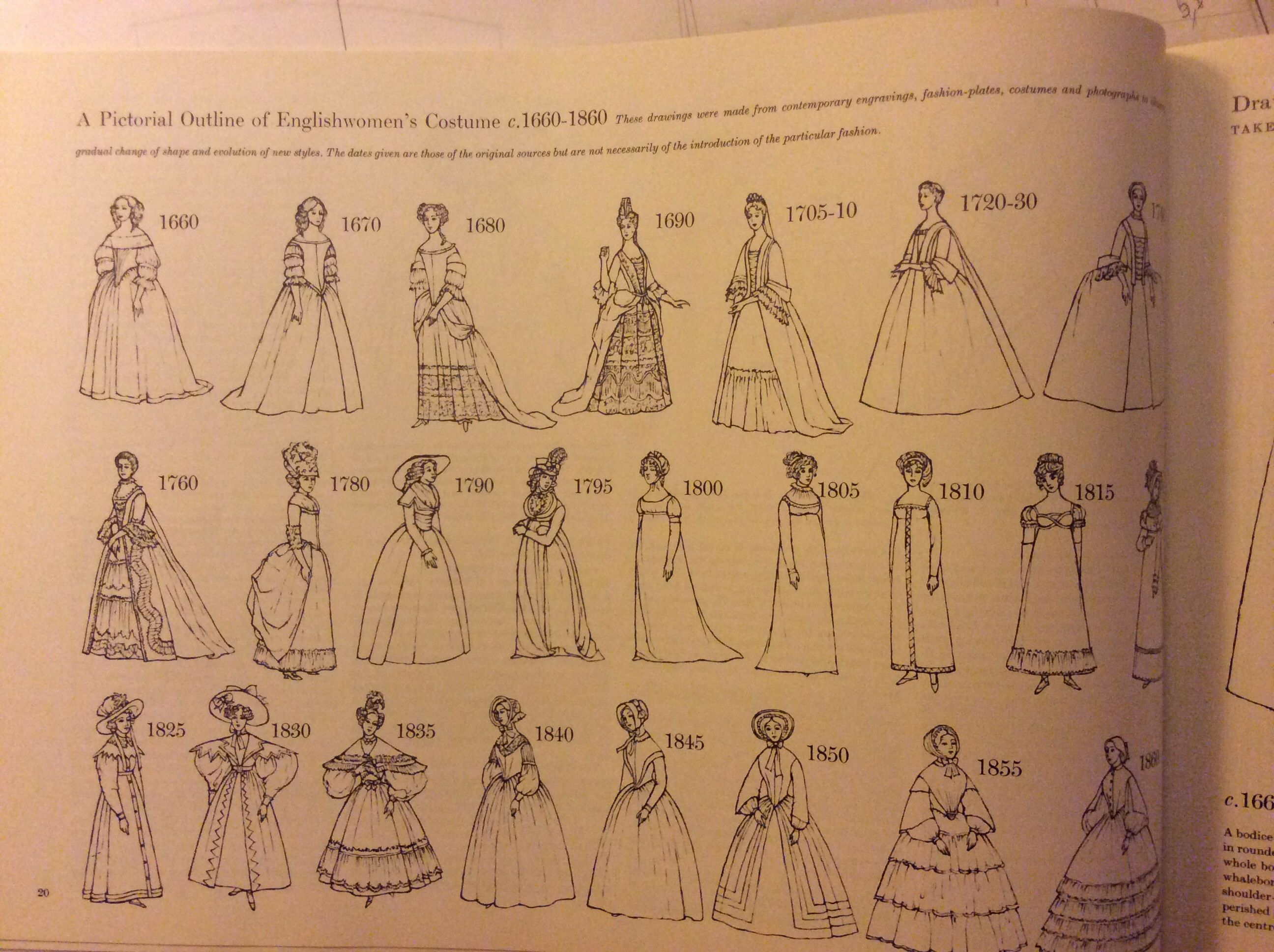 Hoop skirt - Wikipedia 59