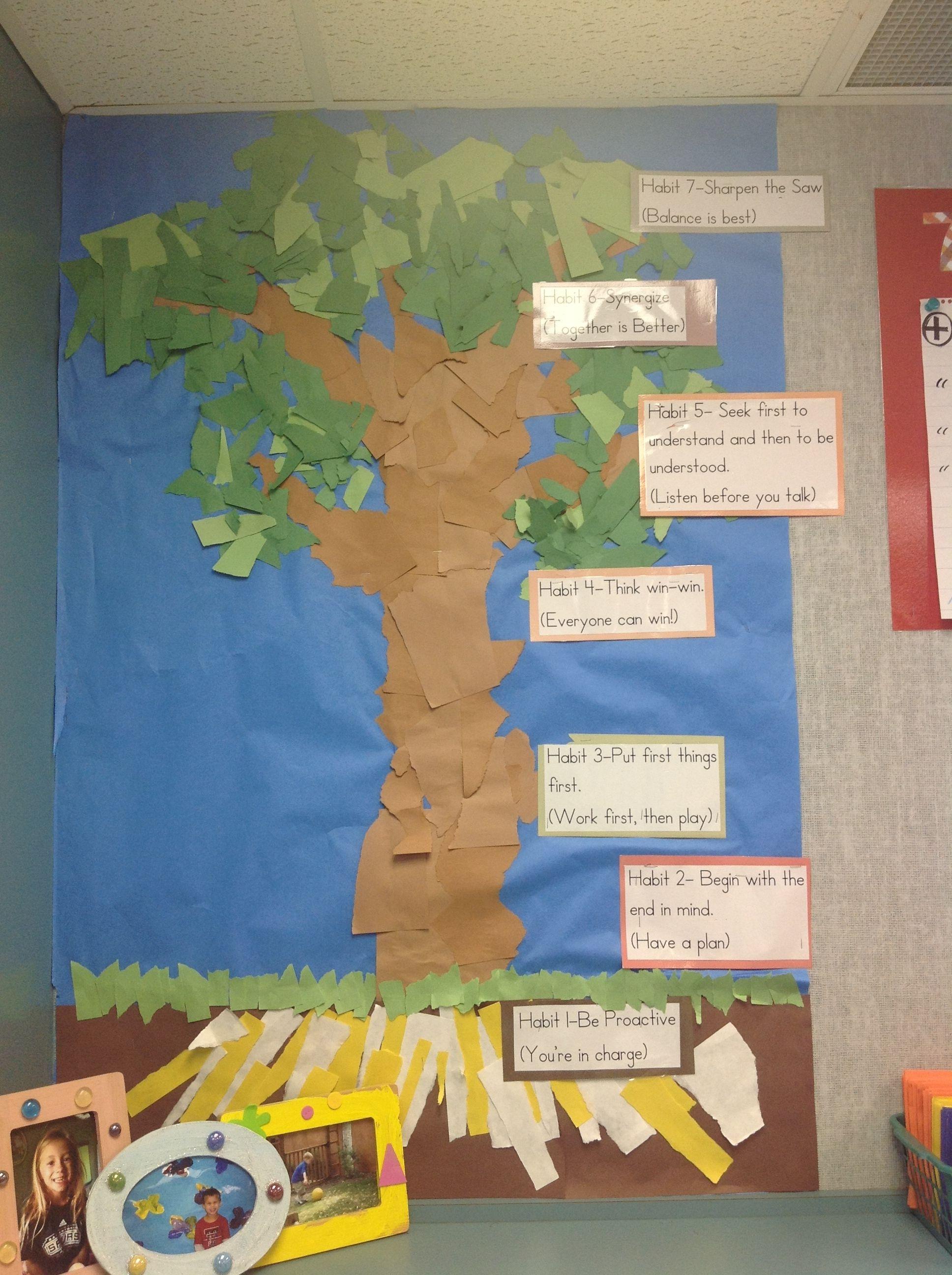 Classroom 7 Habits Tree