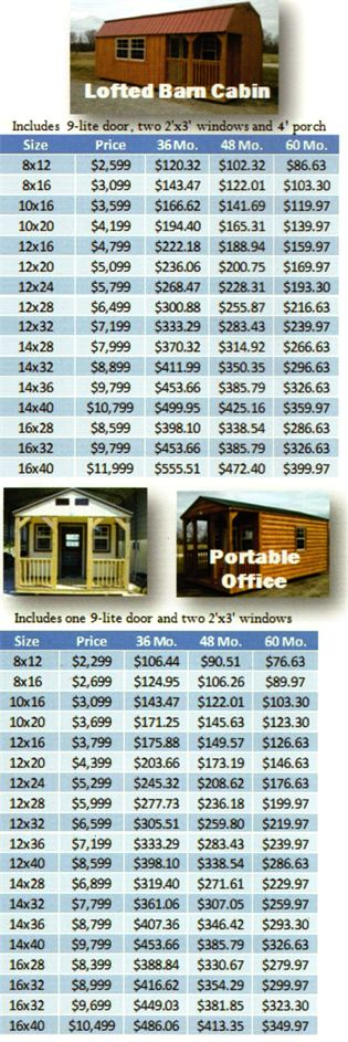 Lofted barn cabin, 16x40 with 4' porch  $11,999 or $399 97
