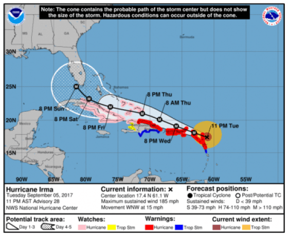 Hurricane Irma If There Was Such A Thing As A Category 6 Hurricane This Would Be It Https Christiantruth Hurricane National Hurricane Center Storm Center