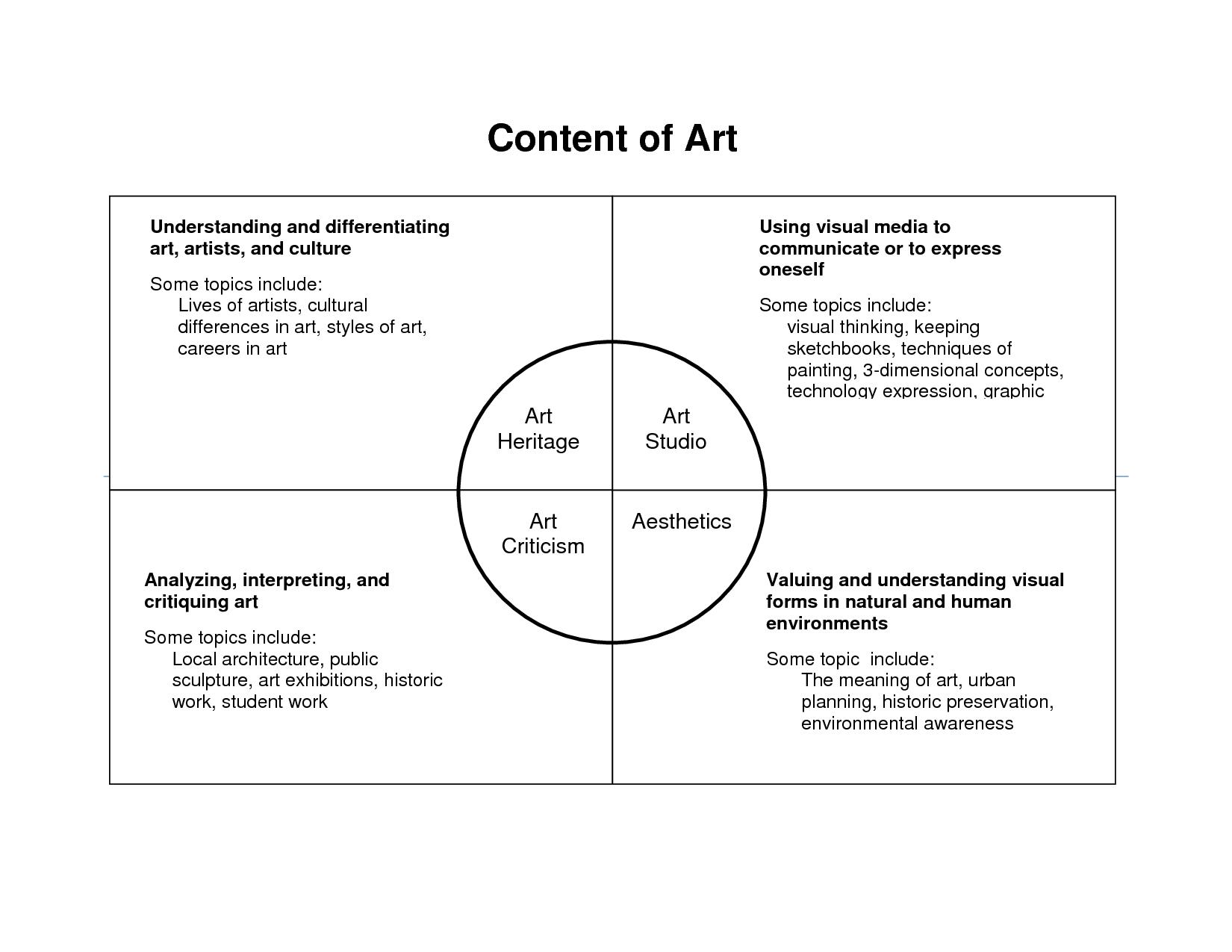 conceptual framework art - Google Search | Conceptual ...