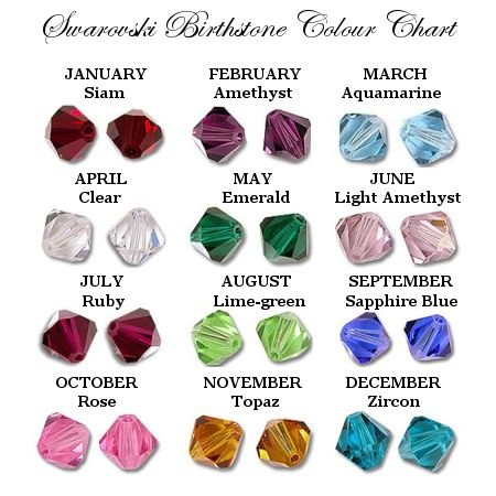 Swarovski Birthstone Chart  Beading Projects