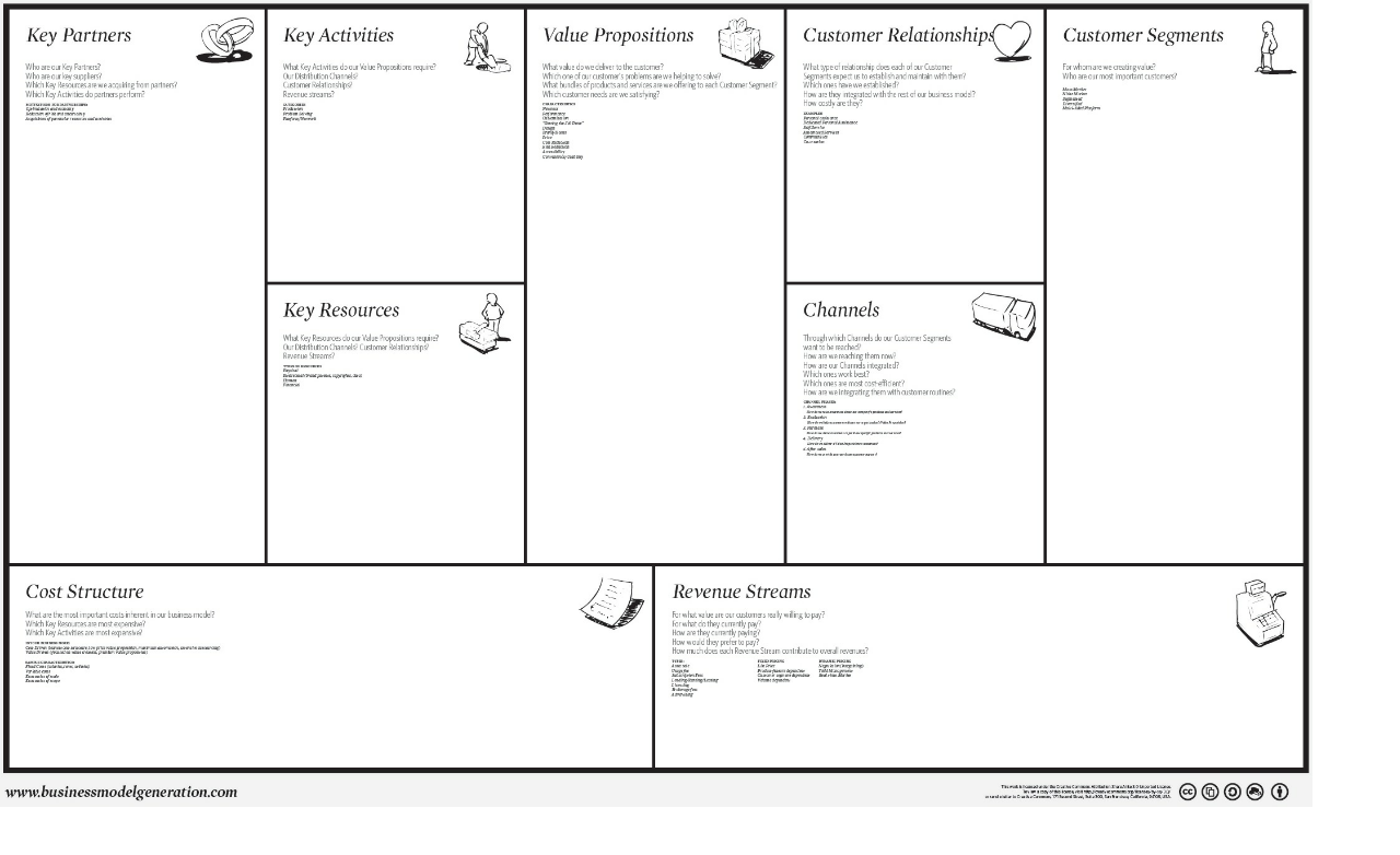 Pin by Sidewalk Cinema on Canvas Business plan template