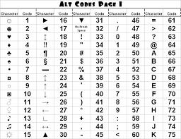keyboard symbols names list - Google Search | Texting