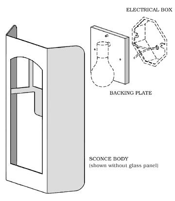 Instructions for making a sconce body.
