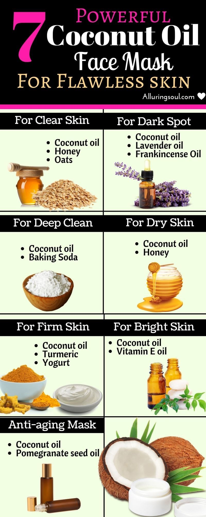 Coconut Oil Face Mask Can Make Your Skin Healthy And Provide Nutrition To Your Skin And Can Solve Your Coconut Oil Face Mask Coconut Oil For Face Homemade Face