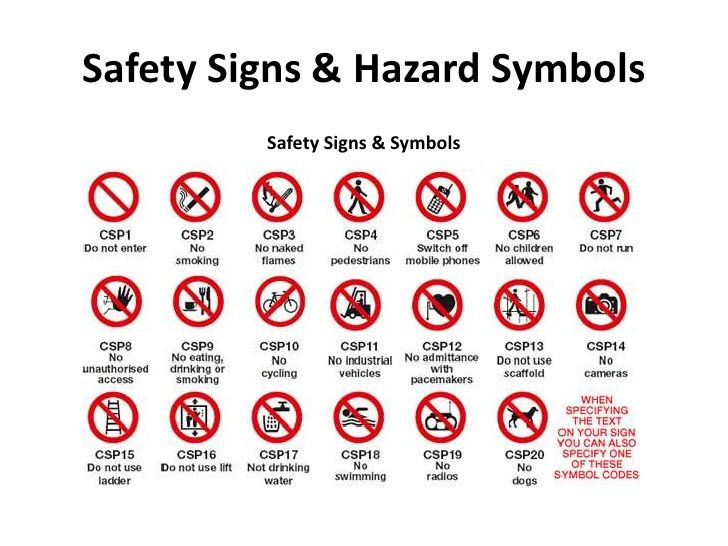 Health And Safety Signs And Symbols Occupational Health And Safety