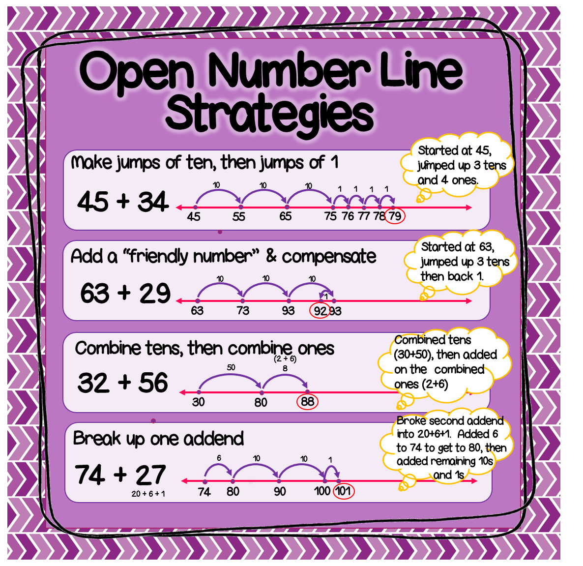 Strategies For Using An Open Number Line Check Out The