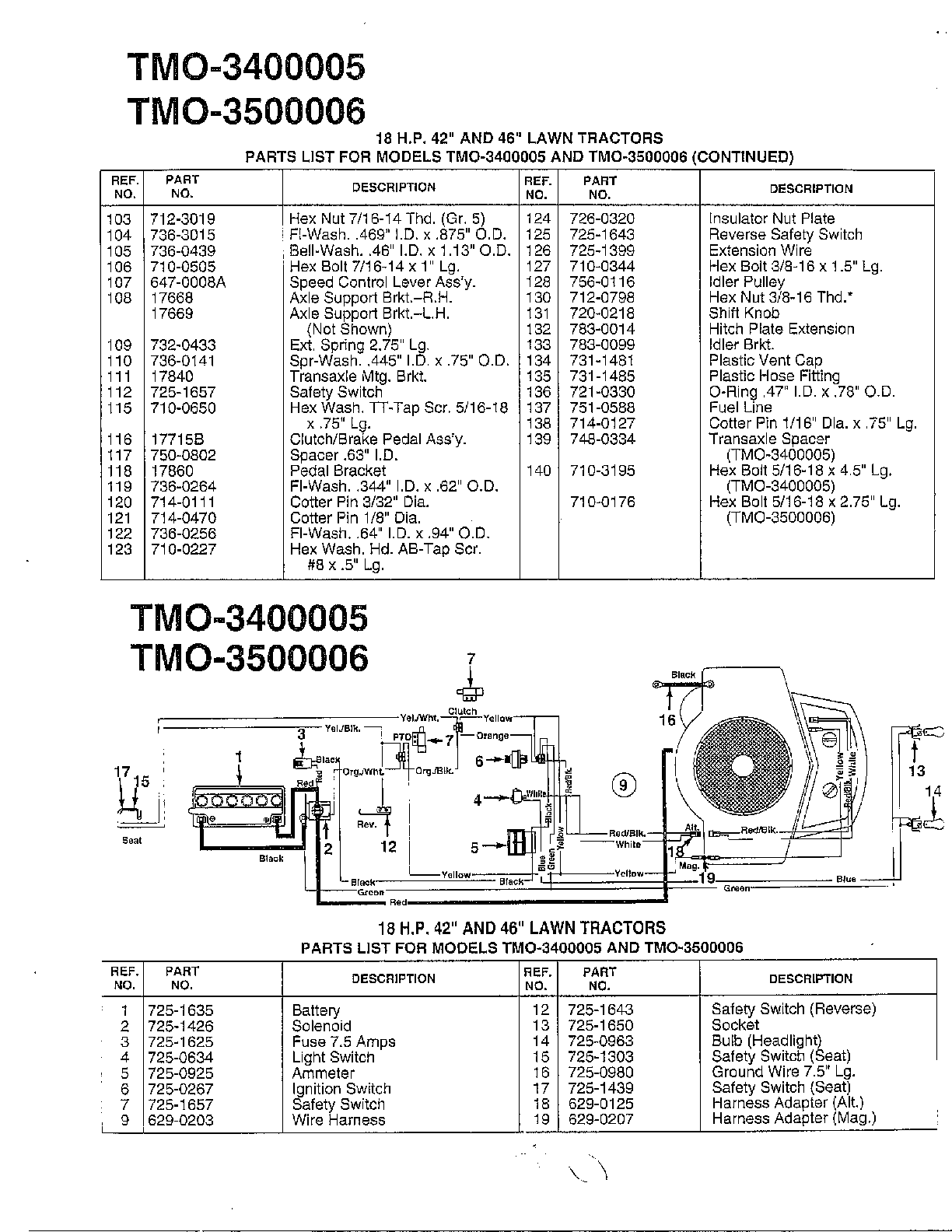 hight resolution of wiring diagram diagram and parts list for murray ridingmowertractor 18 hp murray riding mower wiring diagrams