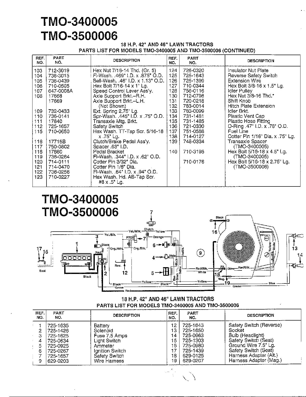 20ec184b48088342c6ef208dc7e1e566 18 hp 42\