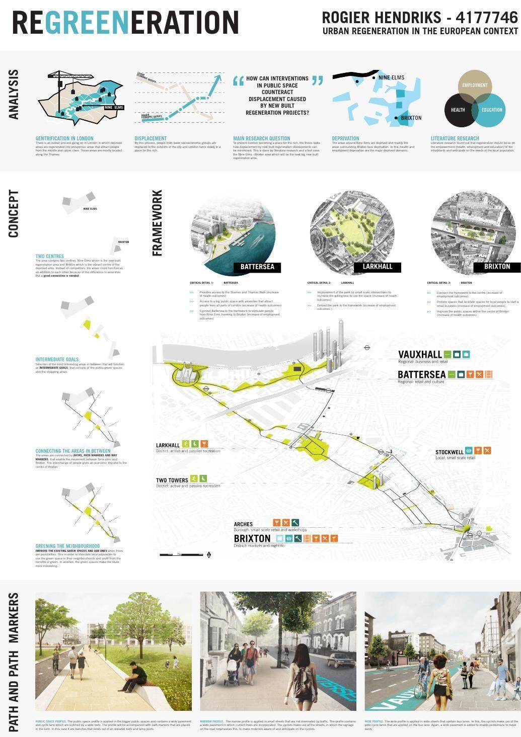 Graduation panels, regreeneration Architecture