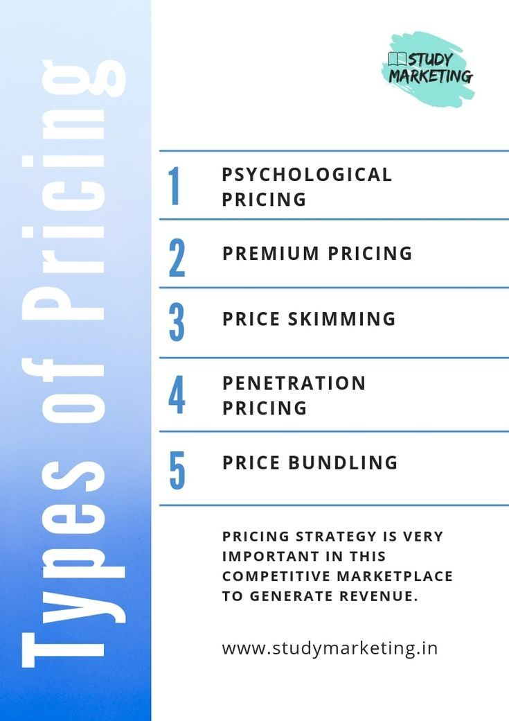 Types of Pricing | Price strategy, Price skimming, Marketing
